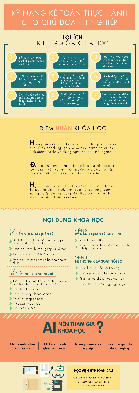 ky-nang-ke-toan-thuc-hanh-cho-chu-doanh-nghiep
